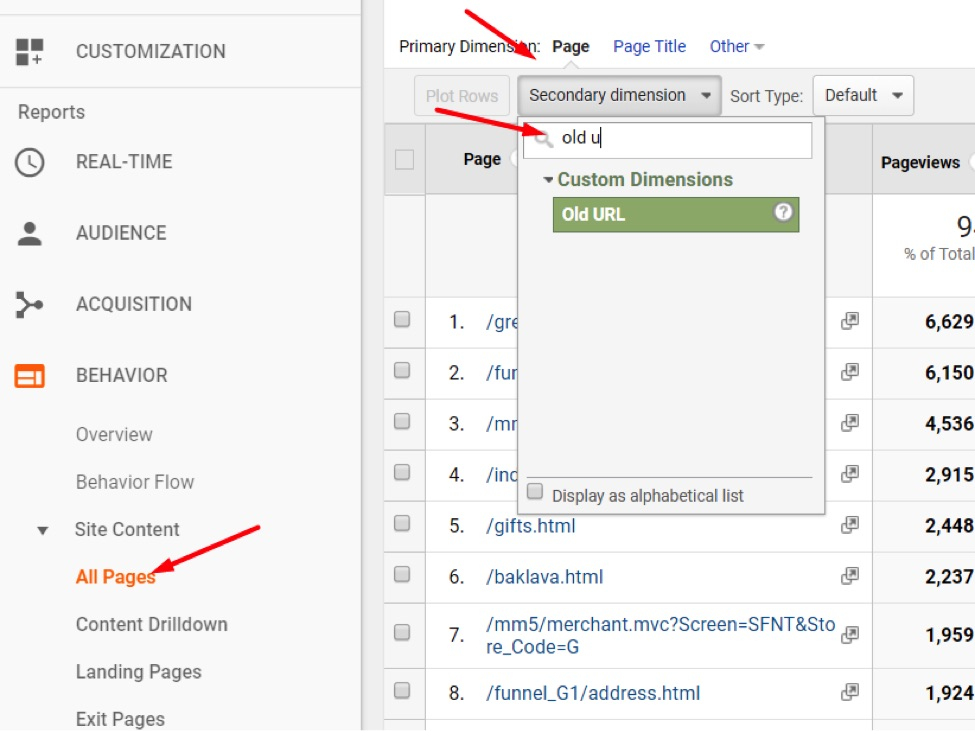 "Go to ""Behavior  Site Content  All Pages"" then Secondary Dimension."