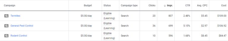 service specific campaigns