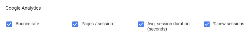 Check the available metrics from Google Analytics.