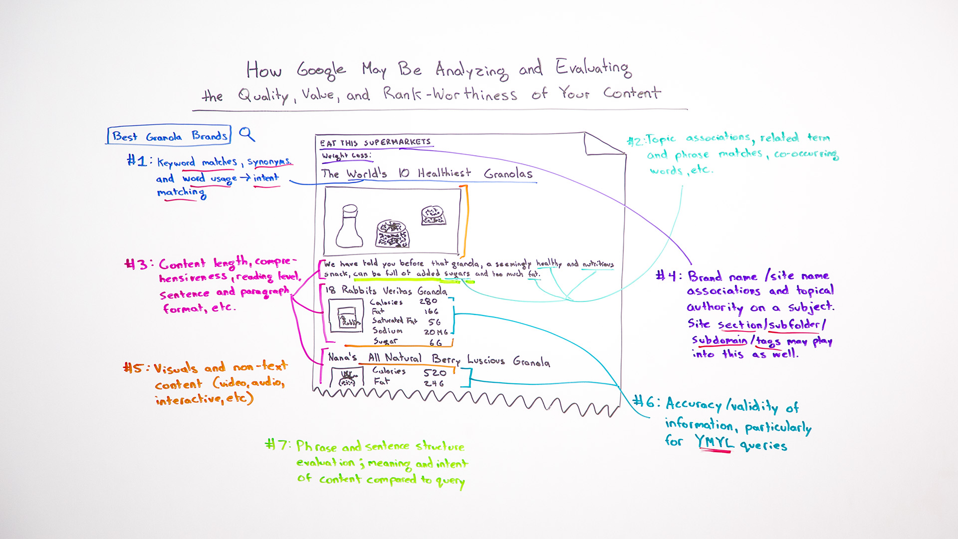 There Is No Single Way to Do SEO – Here's Why
