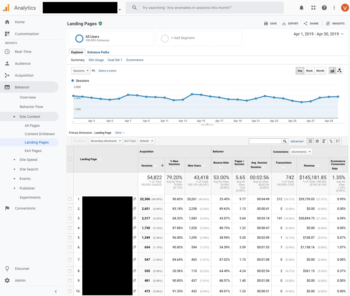 Site Content Landing Pages