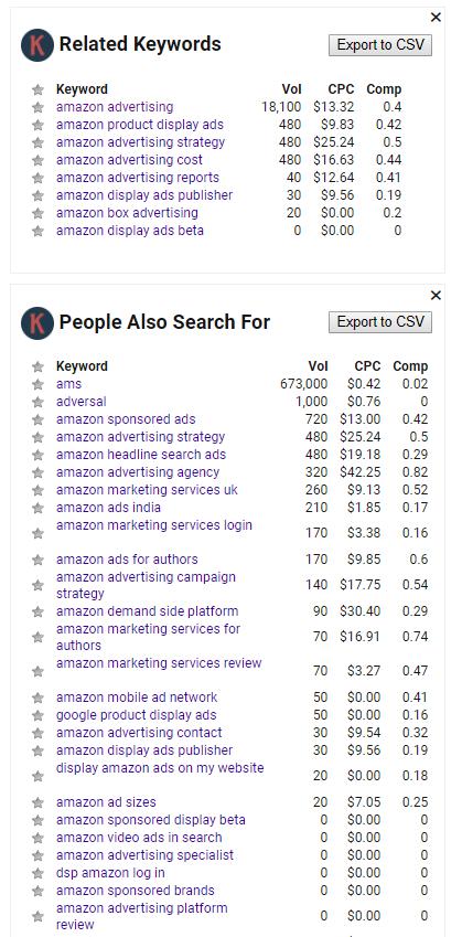 Keywords Everywhere For Amazon