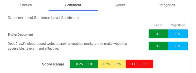 Google NLP Sentiment Example